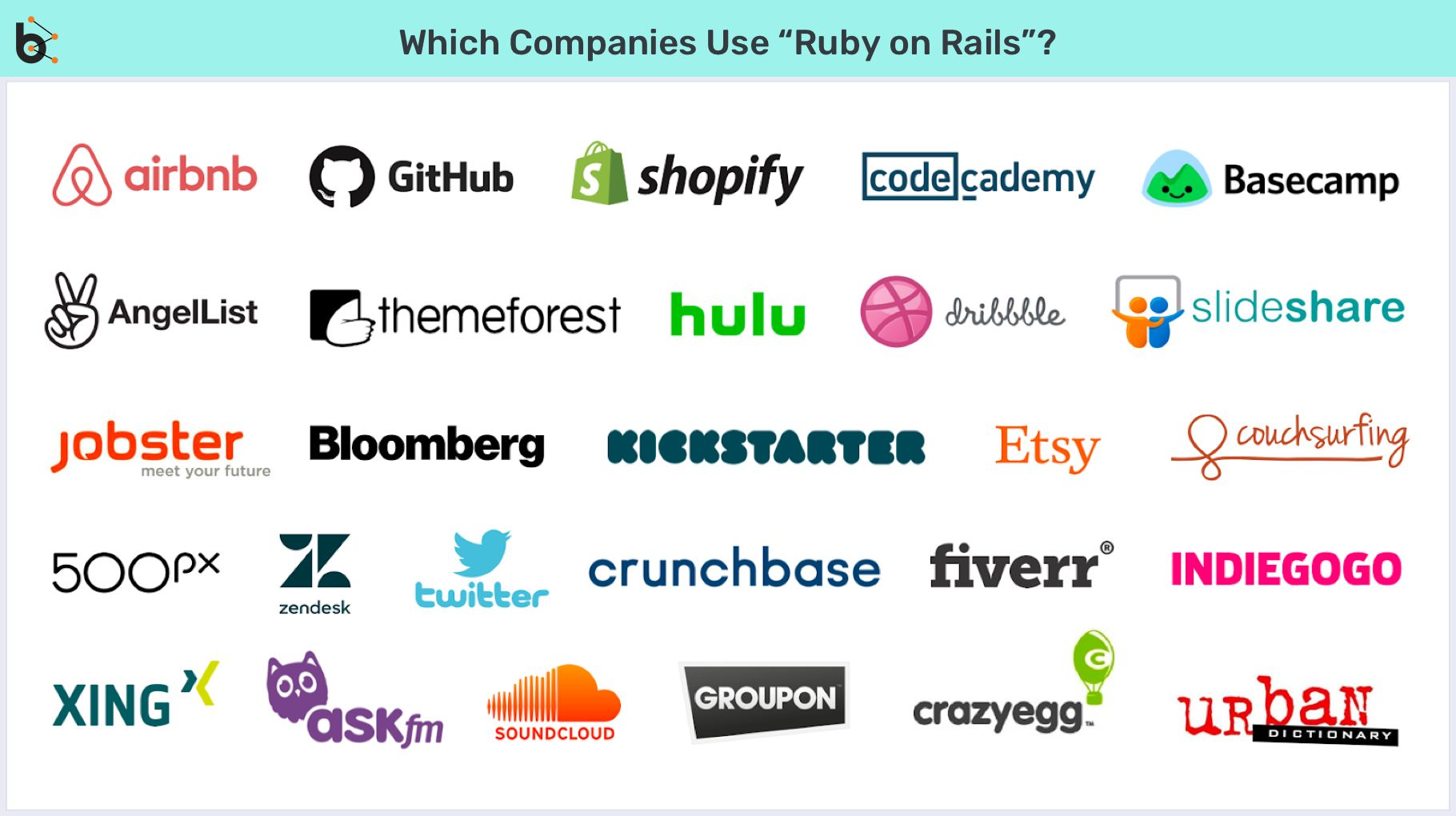 7 reasons why startups should use Ruby on Rails