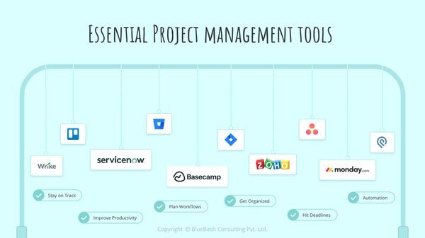 Best Project Management Software & Tools in 2020